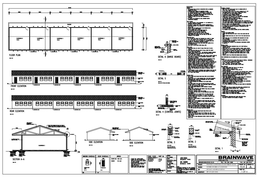 Blitz Project Plans